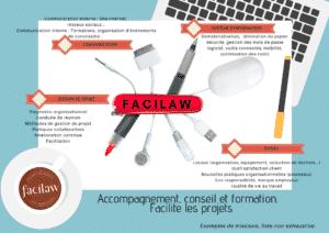 Infographie exemples de missions Facilaw